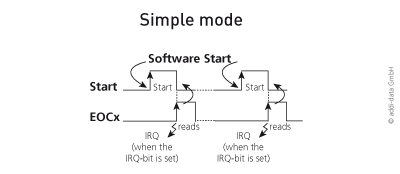 FAQ06_simple_mode_e