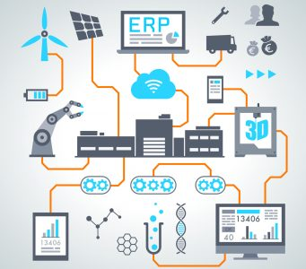 Industry 4.0 Advanced Manufacturing