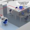 Intelligent monitoring of temperature and air humidity in clean rooms, laboratories and calibration rooms