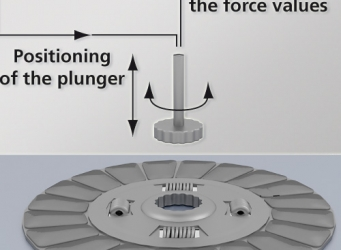 Automatic measurement device for functional reliability tests of pull-back springs on clutch discs