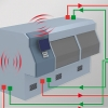 Real-time system for measuring vibration values and control of the actuators for active vibration damping